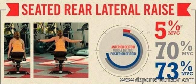 levantamiento-lateral-hombro