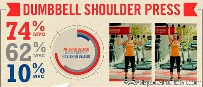 levantamiento-vertical-hombro